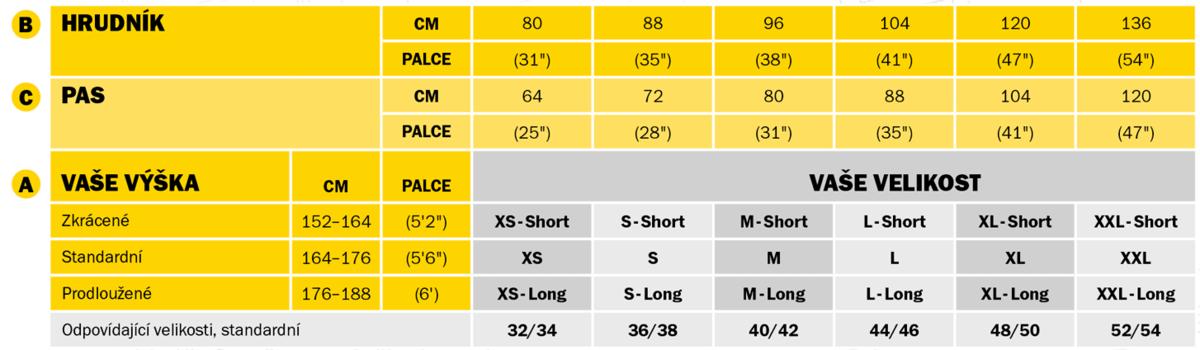Velikostní tabulky - Pánské bundy, horní oděvy a kombinézy