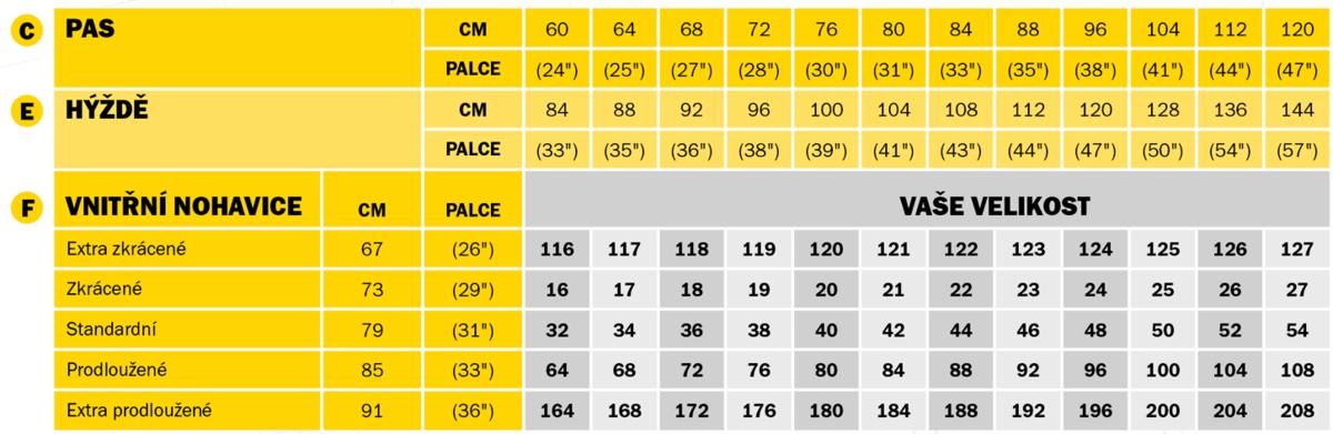 Velikostní tabulky - Dámské kalhoty