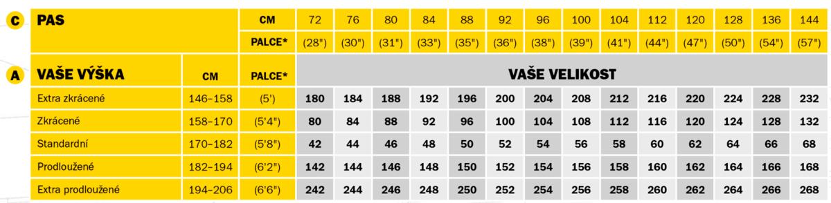 Velikostní tabulky - Pánské kalhoty laclové