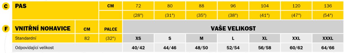 Velikostní tabulky - Pánské spodní oděvy (Spodní prádlo, tepláky, oděvy do deště) – Nový upravený střih