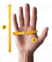 Jak měřit - Rukavice