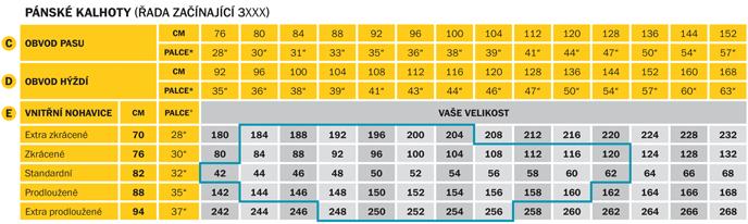 Velikostní tabulky - Pánské kalhoty 3
