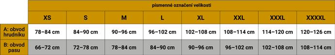 Velikostní tabulky - Horní oděvy Dunderdon