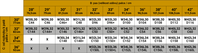 Velikostní tabulka - kalhoty Dunderdon